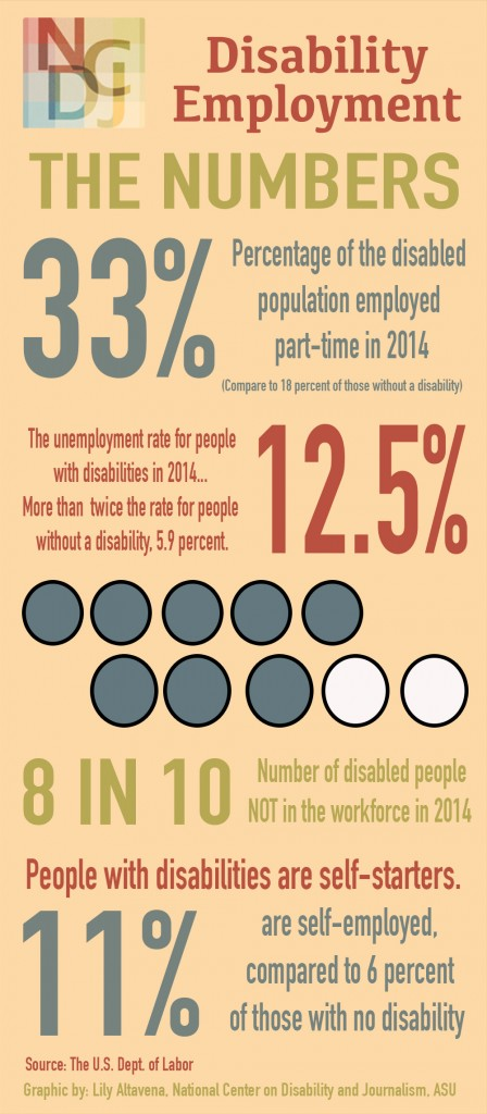 disabilityempoloyment